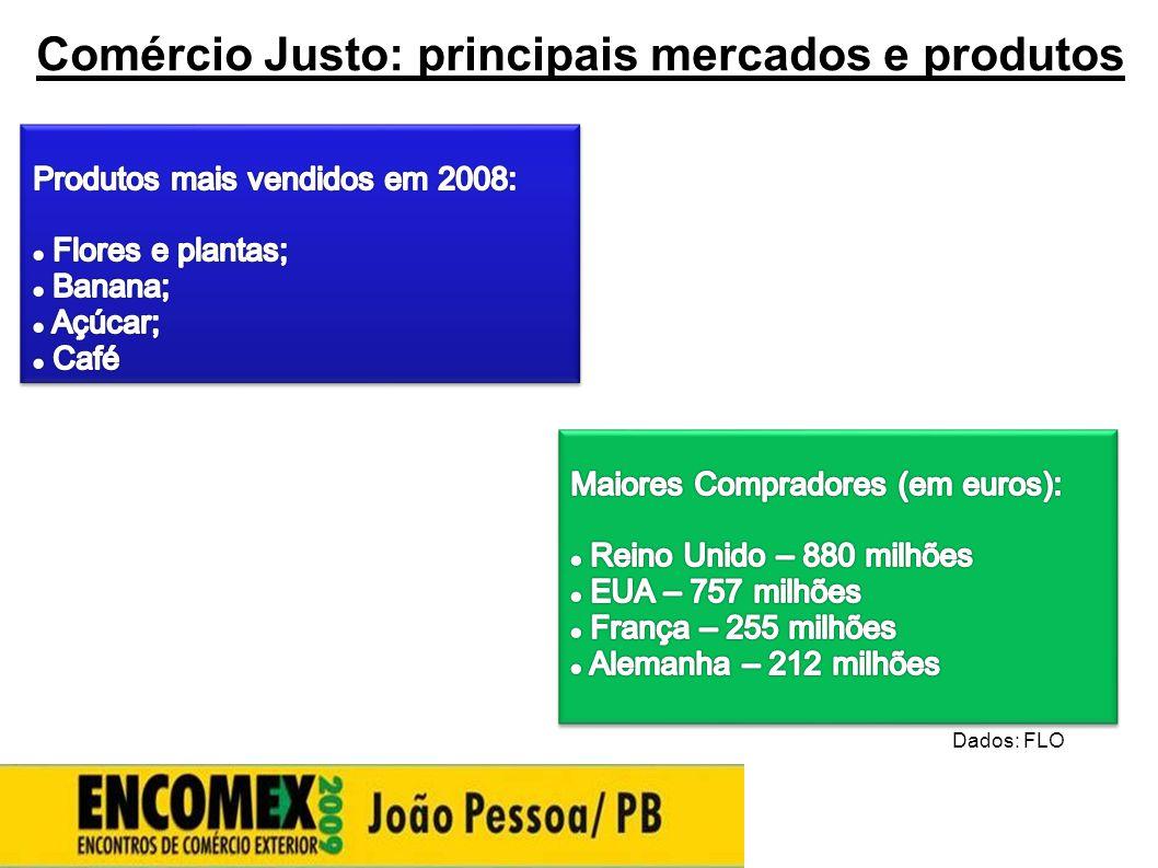 Comércio Justo: principais mercados e produtos Dados: FLO
