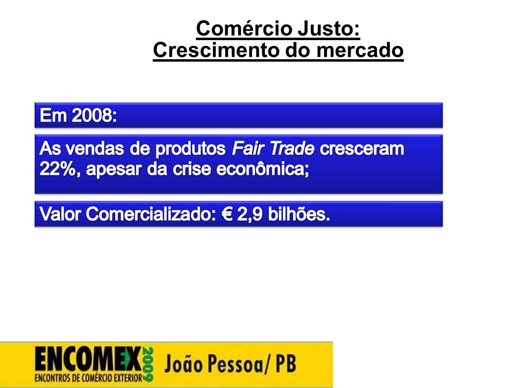 Comércio Justo: Crescimento do mercado
