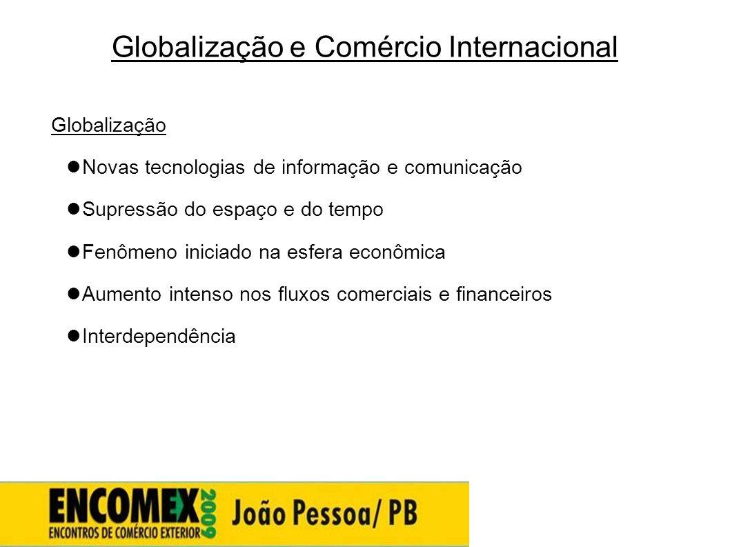 Globalização e Comércio Internacional Globalização  Novas tecnologias de informação e comunicação  Supressão do espaço e do tempo  Fenômeno iniciad