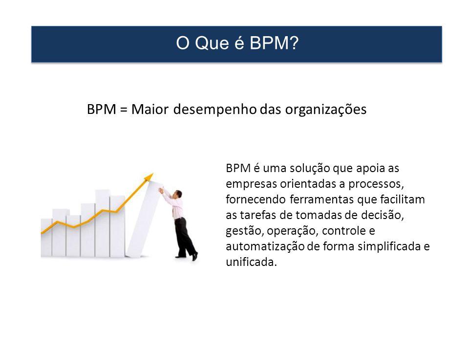 O Que é BPM? BPM é uma solução que apoia as empresas orientadas a processos, fornecendo ferramentas que facilitam as tarefas de tomadas de decisão, ge