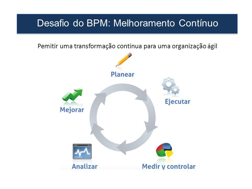 Desafio do BPM: Melhoramento Contínuo Pemitir uma transformação continua para uma organização ágil
