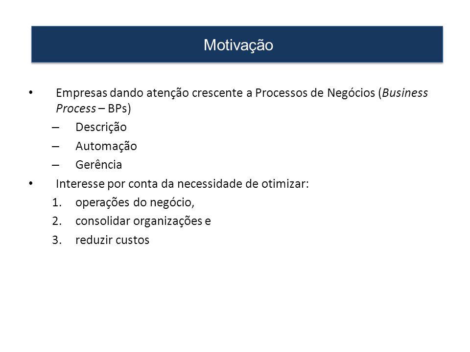 Organização Tradicional FornecedoresClientes