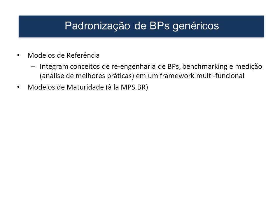 • Modelos de Referência – Integram conceitos de re-engenharia de BPs, benchmarking e medição (análise de melhores práticas) em um framework multi-func