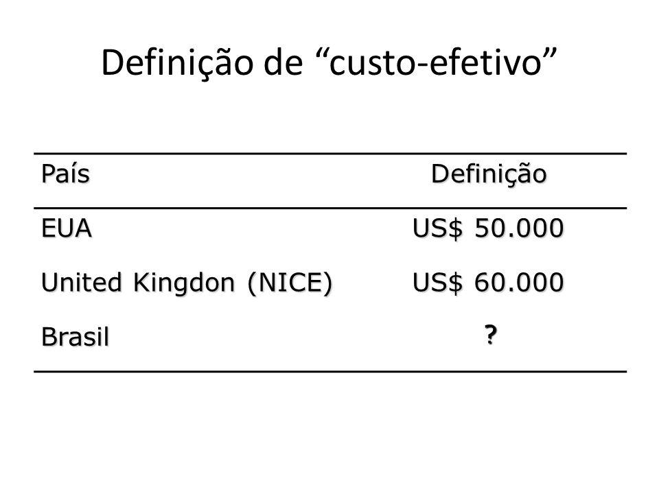 """? Definição de """"custo-efetivo"""" PaísDefinição EUA US$ 50.000 United Kingdon (NICE) US$ 60.000 Brasil"""
