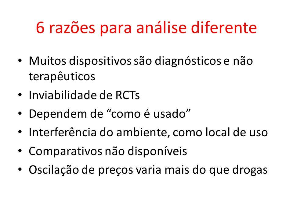 """6 razões para análise diferente • Muitos dispositivos são diagnósticos e não terapêuticos • Inviabilidade de RCTs • Dependem de """"como é usado"""" • Inter"""