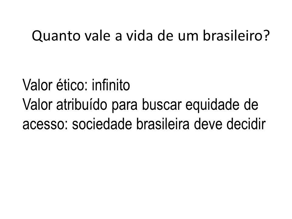 Quanto vale a vida de um brasileiro? Valor ético: infinito Valor atribuído para buscar equidade de acesso: sociedade brasileira deve decidir