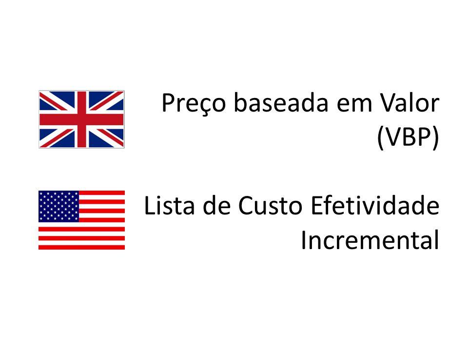 Preço baseada em Valor (VBP) Lista de Custo Efetividade Incremental