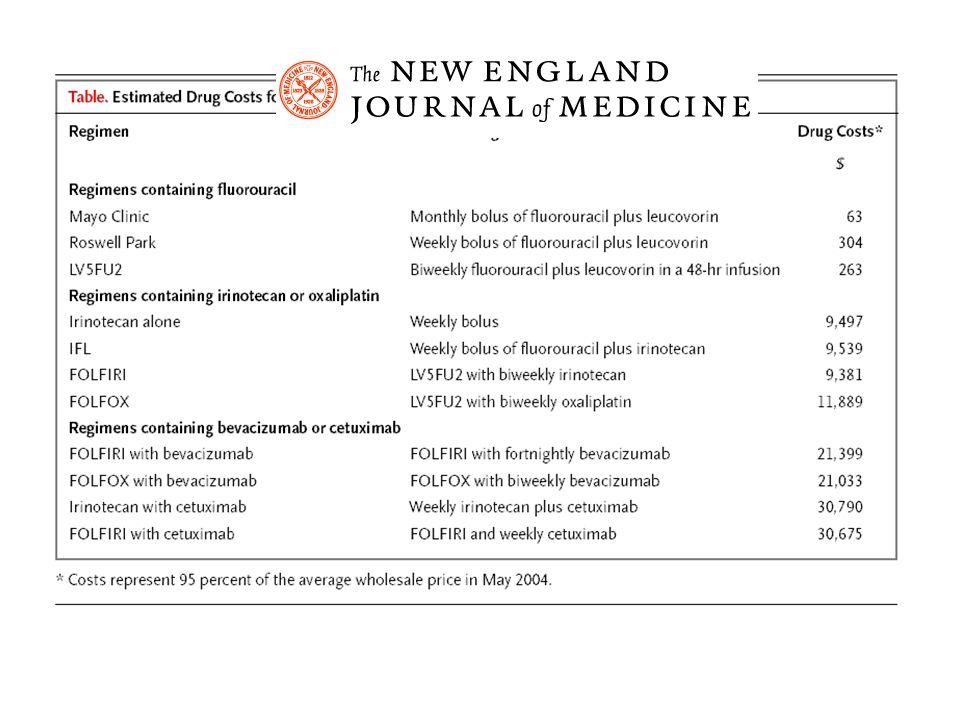 Publicada no DOU do dia 29/abril/2011, que altera a Lei no 8.080, de 19 de setembro de 1990, para dispor sobre a assistência terapêutica e a incorporação de tecnologia em saúde no âmbito do SUS