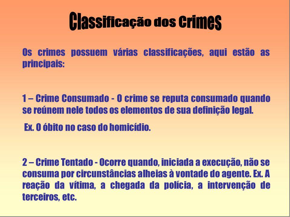 Os crimes possuem várias classificações, aqui estão as principais: 1 – Crime Consumado - O crime se reputa consumado quando se reúnem nele todos os elementos de sua definição legal.