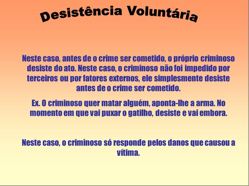 Neste caso, antes de o crime ser cometido, o próprio criminoso desiste do ato.