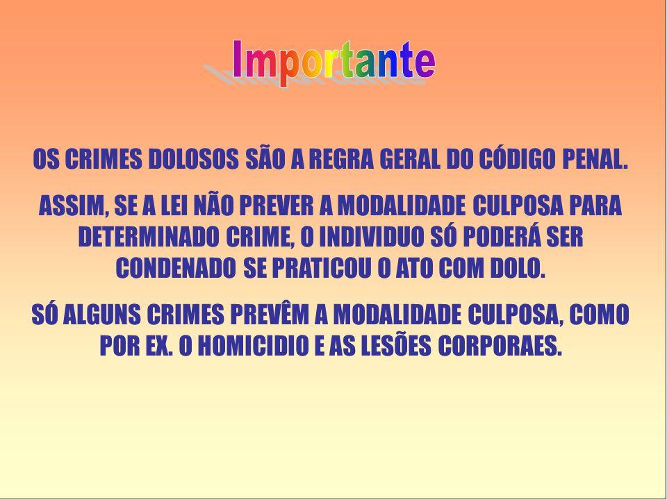 OS CRIMES DOLOSOS SÃO A REGRA GERAL DO CÓDIGO PENAL. ASSIM, SE A LEI NÃO PREVER A MODALIDADE CULPOSA PARA DETERMINADO CRIME, O INDIVIDUO SÓ PODERÁ SER
