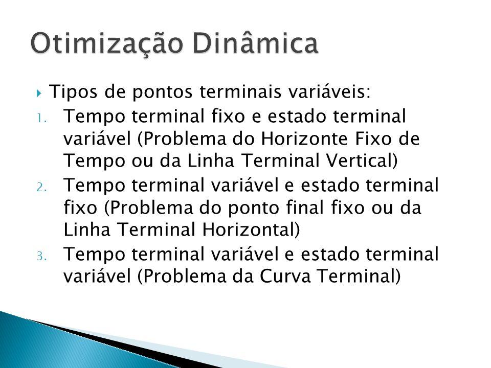  Tipos de pontos terminais variáveis: 1. Tempo terminal fixo e estado terminal variável (Problema do Horizonte Fixo de Tempo ou da Linha Terminal Ver