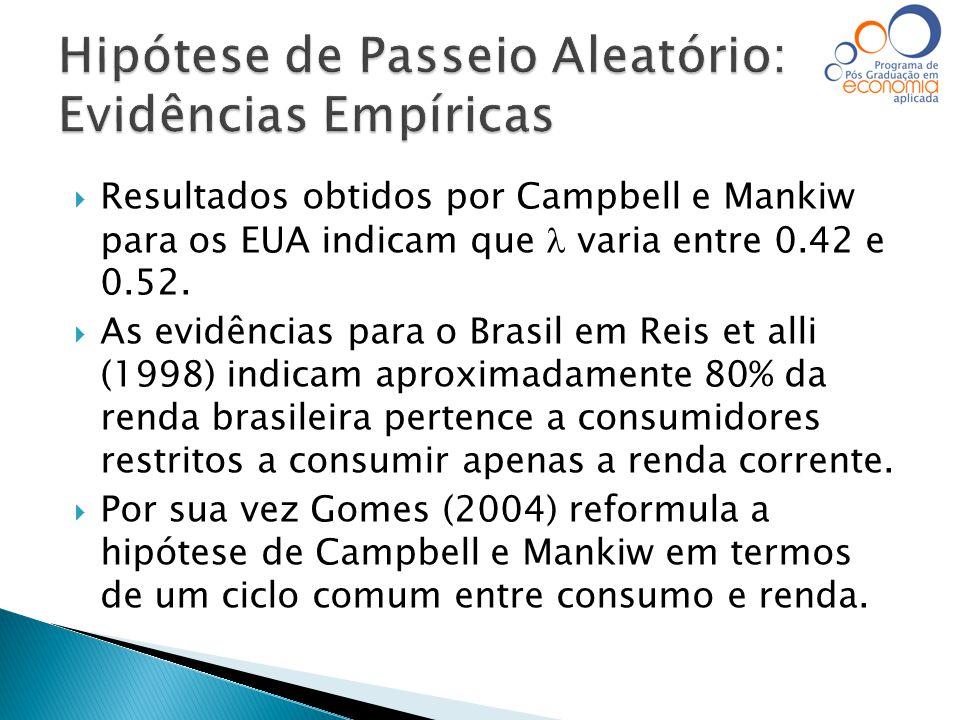  Resultados obtidos por Campbell e Mankiw para os EUA indicam que  varia entre 0.42 e 0.52.  As evidências para o Brasil em Reis et alli (1998) ind