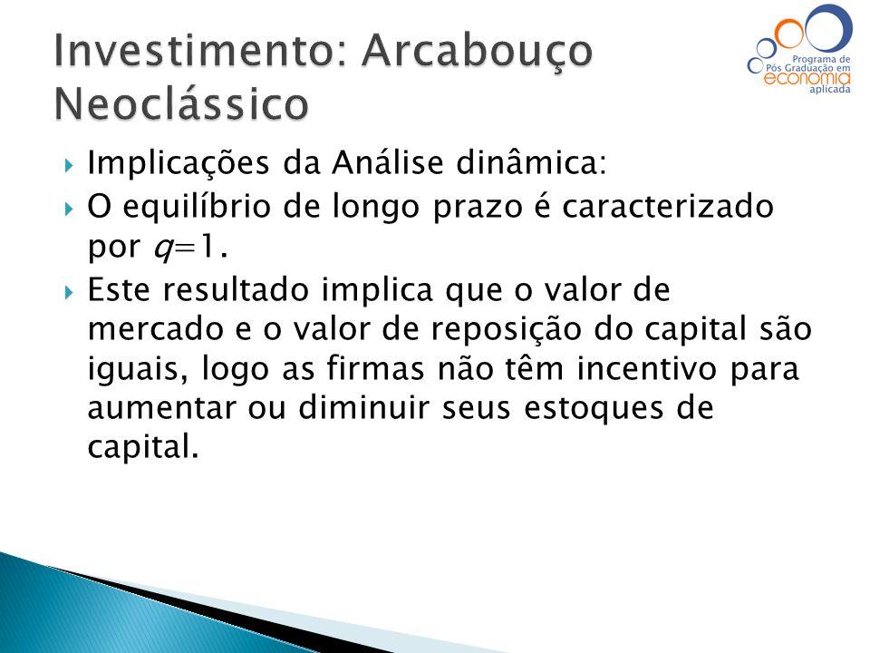  Pereira (2001) propõe um modelo com base em um modelo de custo de ajustamento quadrático para analisar a relação entre investimento e incerteza no Brasil.