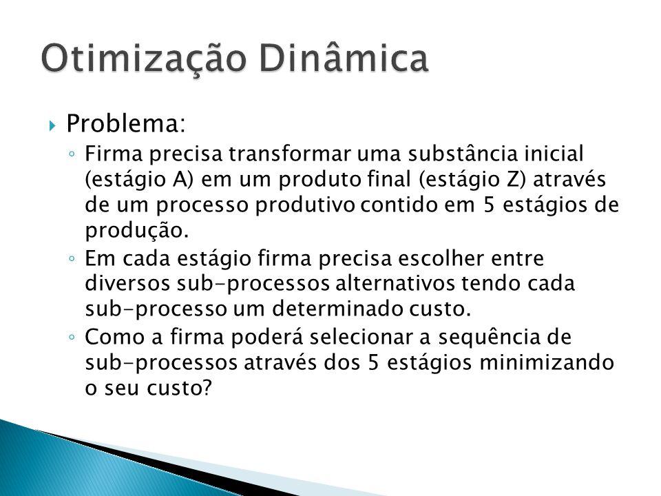  Problema: ◦ Firma precisa transformar uma substância inicial (estágio A) em um produto final (estágio Z) através de um processo produtivo contido em