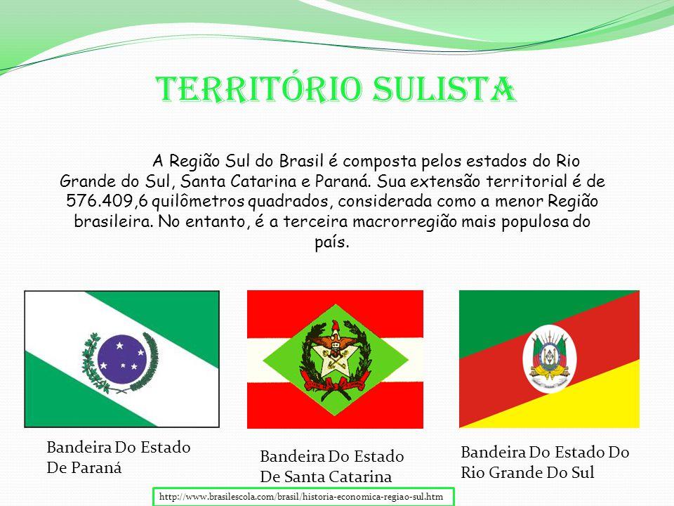 Território Sulista A Região Sul do Brasil é composta pelos estados do Rio Grande do Sul, Santa Catarina e Paraná.