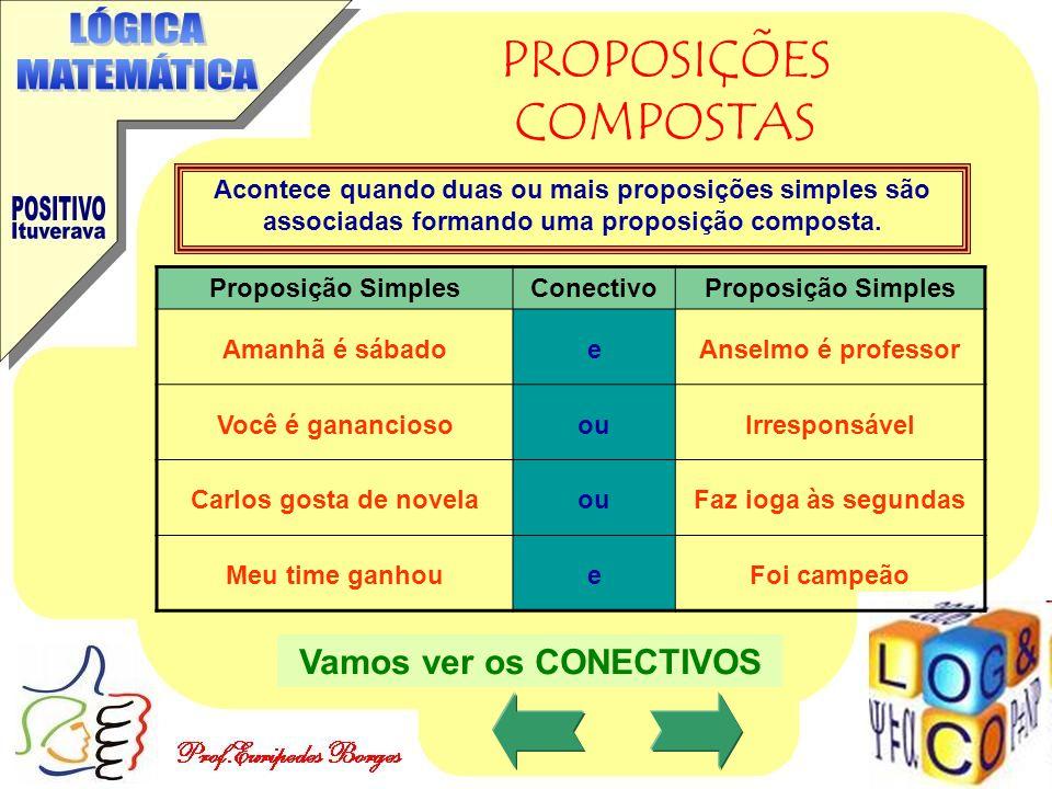 PROPOSIÇÕES COMPOSTAS Acontece quando duas ou mais proposições simples são associadas formando uma proposição composta. Proposição SimplesConectivoPro