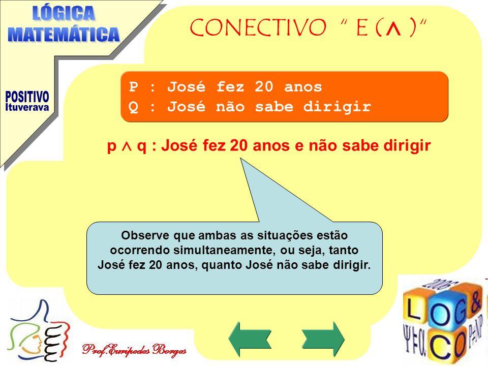 CONECTIVO E (  ) P : José fez 20 anos Q : José não sabe dirigir p  q : José fez 20 anos e não sabe dirigir Observe que ambas as situações estão ocorrendo simultaneamente, ou seja, tanto José fez 20 anos, quanto José não sabe dirigir.
