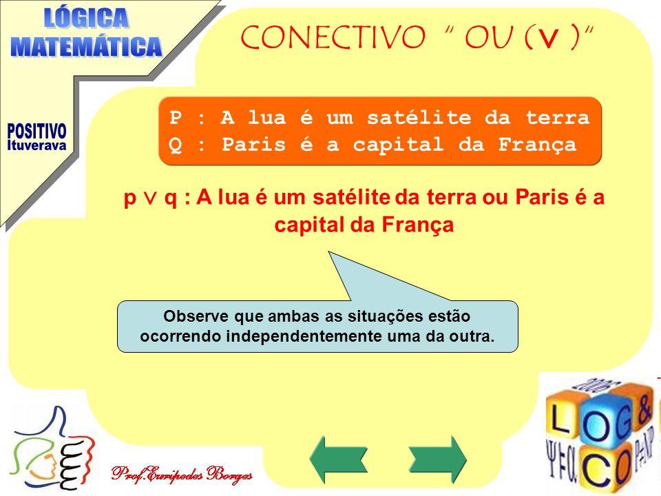 CONECTIVO OU (  ) P : A lua é um satélite da terra Q : Paris é a capital da França p  q : A lua é um satélite da terra ou Paris é a capital da França Observe que ambas as situações estão ocorrendo independentemente uma da outra.
