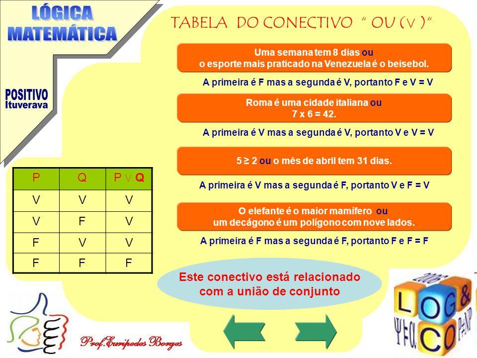 TABELA DO CONECTIVO OU (  ) PQP  Q VVV VFV FVV FFF Uma semana tem 8 dias ou o esporte mais praticado na Venezuela é o beisebol.