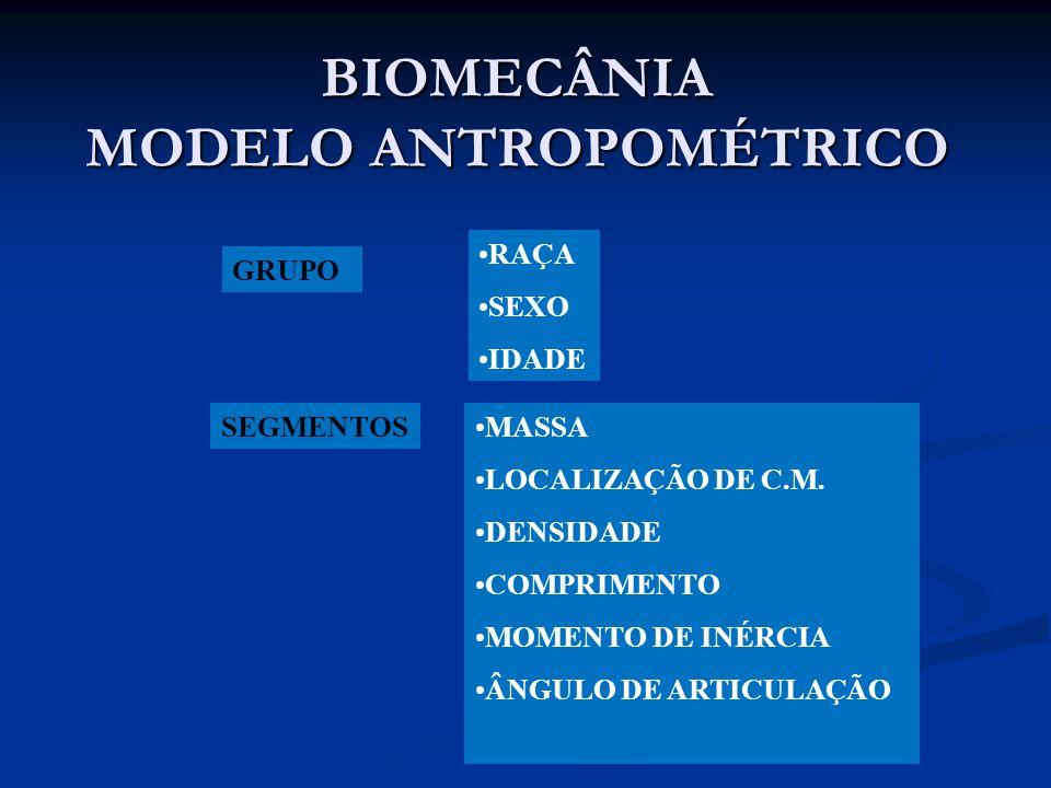 BIOMECÂNIA MODELO ANTROPOMÉTRICO •RAÇA •SEXO •IDADE GRUPO SEGMENTOS•MASSA •LOCALIZAÇÃO DE C.M. •DENSIDADE •COMPRIMENTO •MOMENTO DE INÉRCIA •ÂNGULO DE