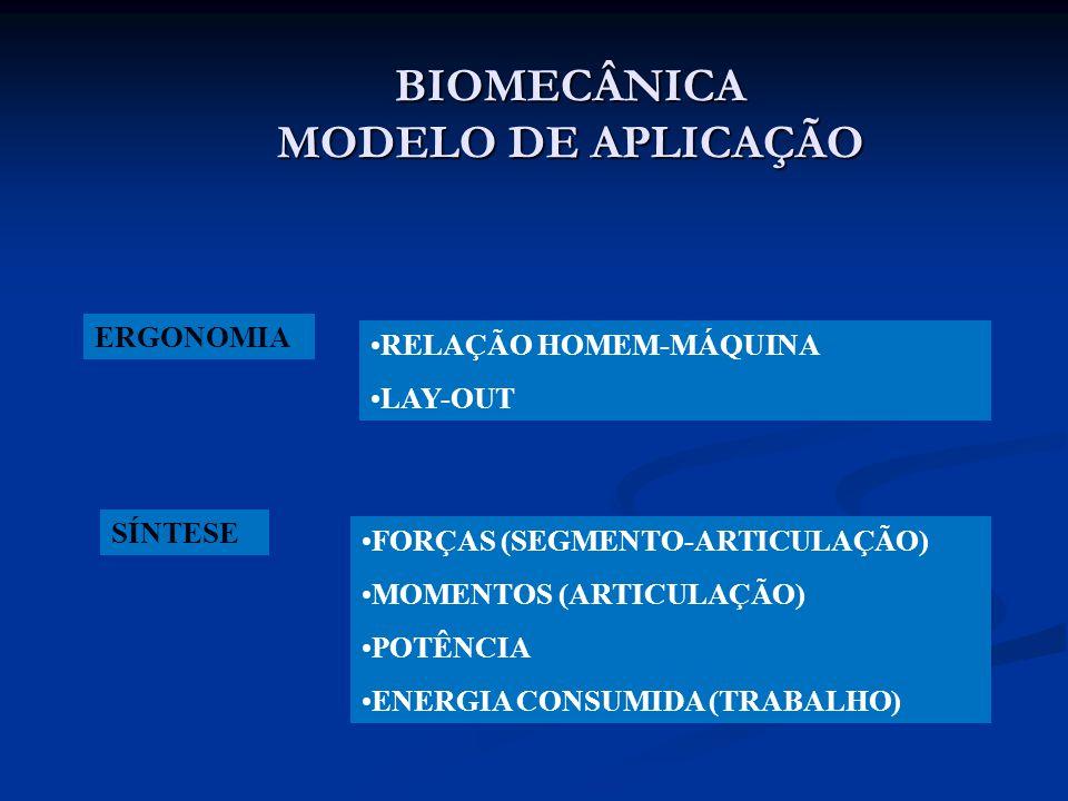 BIOMECÂNICA MODELO DE APLICAÇÃO ERGONOMIA •RELAÇÃO HOMEM-MÁQUINA •LAY-OUT SÍNTESE •FORÇAS (SEGMENTO-ARTICULAÇÃO) •MOMENTOS (ARTICULAÇÃO) •POTÊNCIA •EN