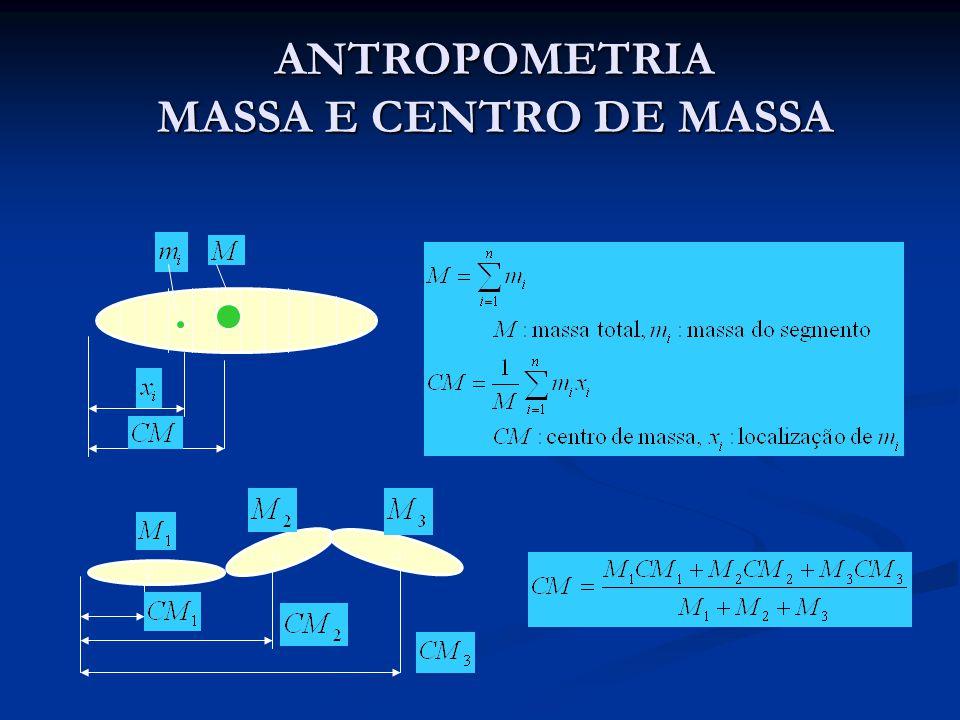 ANTROPOMETRIA MASSA E CENTRO DE MASSA