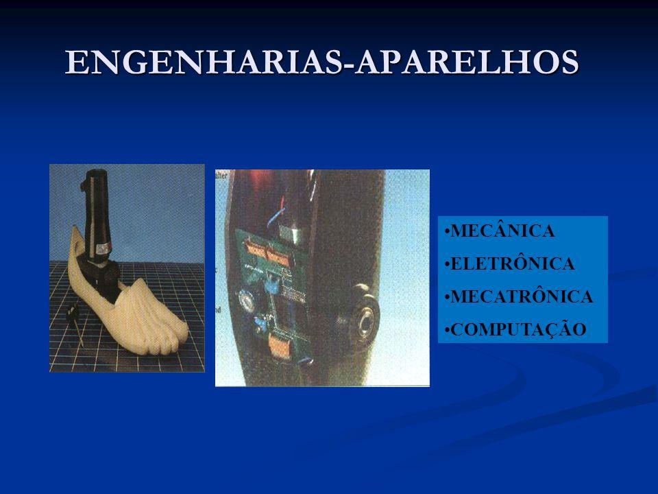ENGENHARIAS-APARELHOS •MECÂNICA •ELETRÔNICA •MECATRÔNICA •COMPUTAÇÃO