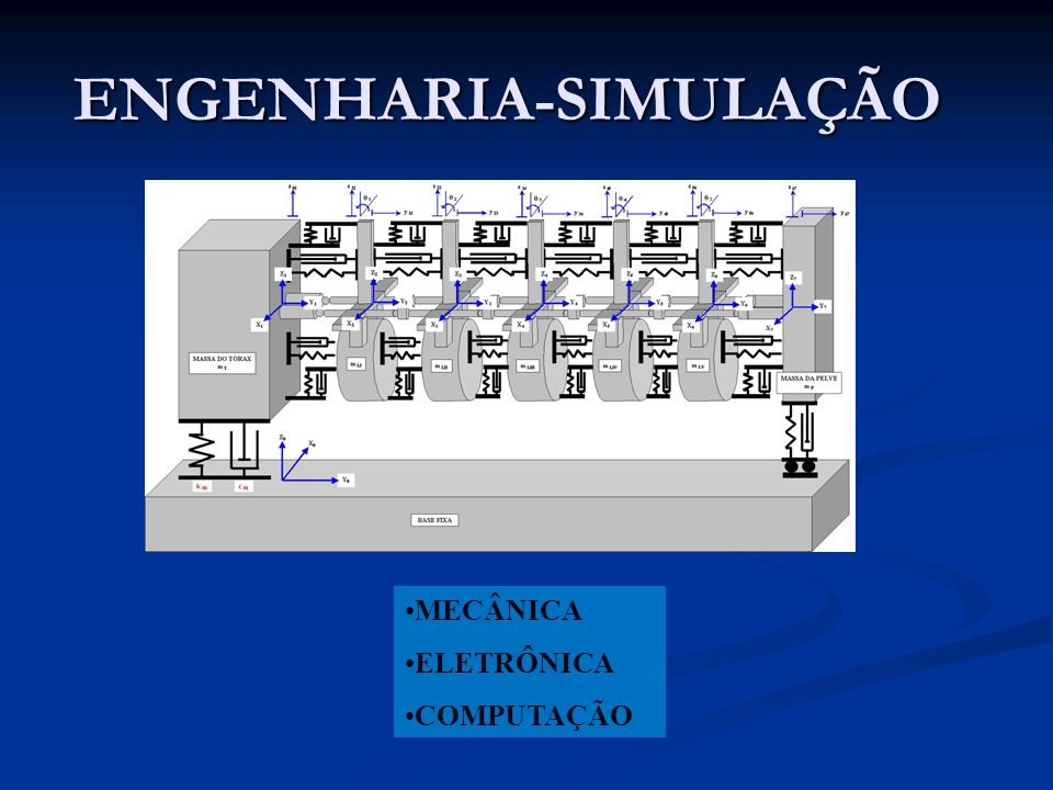 ENGENHARIA-SIMULAÇÃO •MECÂNICA •ELETRÔNICA •COMPUTAÇÃO