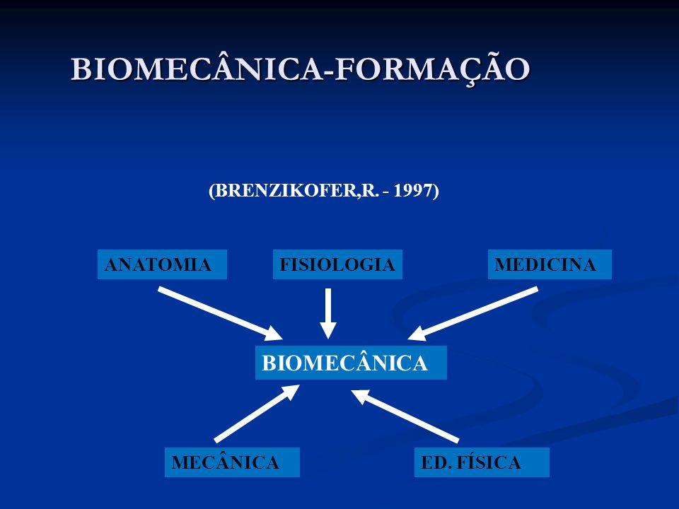 BIOMECÂNICA-FORMAÇÃO BIOMECÂNICA ANATOMIAFISIOLOGIAMEDICINA MECÂNICAED. FÍSICA (BRENZIKOFER,R. - 1997)