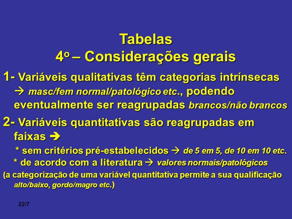 22/7Tabelas 4 o – Considerações gerais 1- Variáveis qualitativas têm categorias intrínsecas  masc/fem normal/patológico etc., podendo eventualmente s