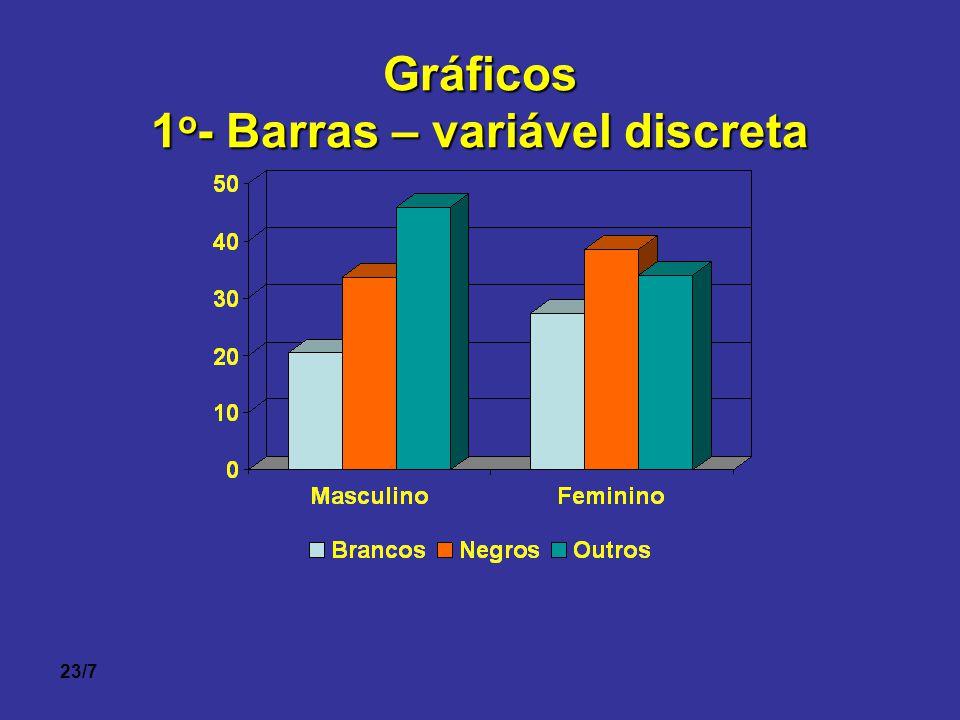 23/7Gráficos 1 o - Barras – variável discreta