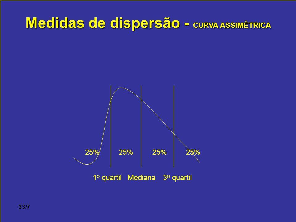 33/7 Medidas de dispersão - CURVA ASSIMÉTRICA Mediana3 o quartil1 o quartil 25%