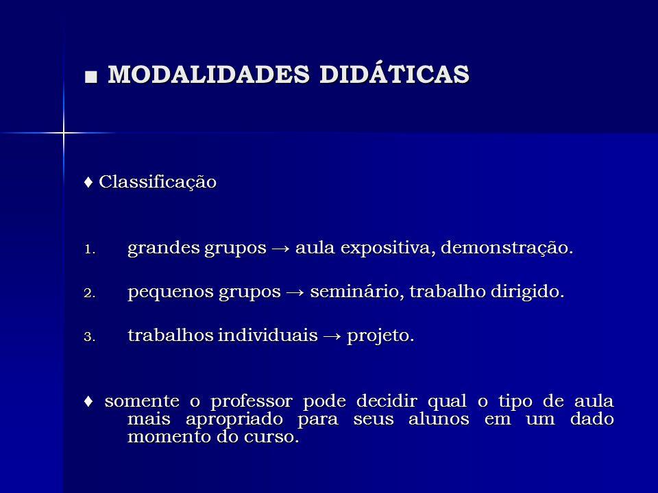 ■ MODALIDADES DIDÁTICAS ♦ Classificação 1. grandes grupos → aula expositiva, demonstração. 2. pequenos grupos → seminário, trabalho dirigido. 3. traba