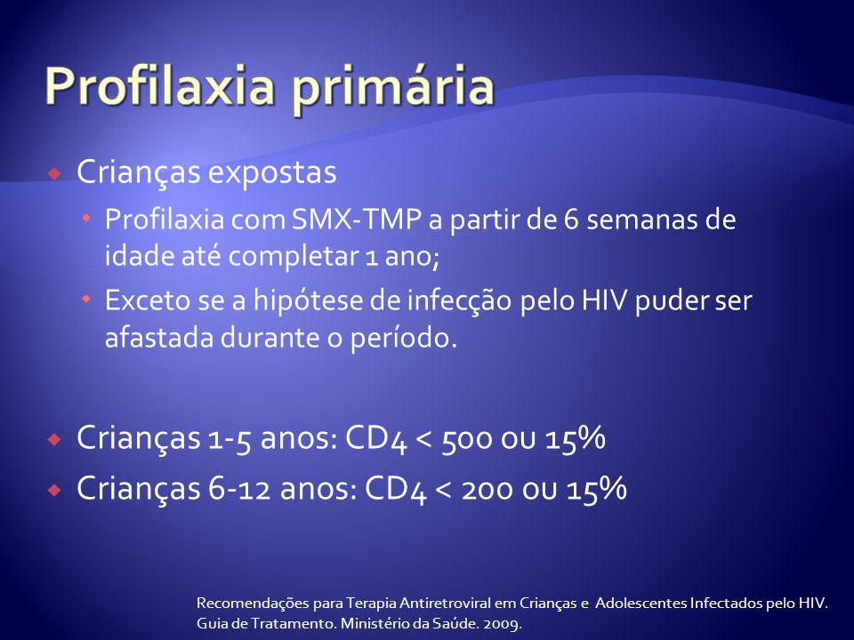  Crianças expostas  Profilaxia com SMX-TMP a partir de 6 semanas de idade até completar 1 ano;  Exceto se a hipótese de infecção pelo HIV puder ser afastada durante o período.