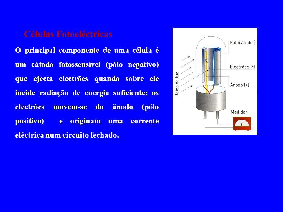 Células Fotoeléctricas O principal componente de uma célula é um cátodo fotossensível (pólo negativo) que ejecta electrões quando sobre ele incide rad