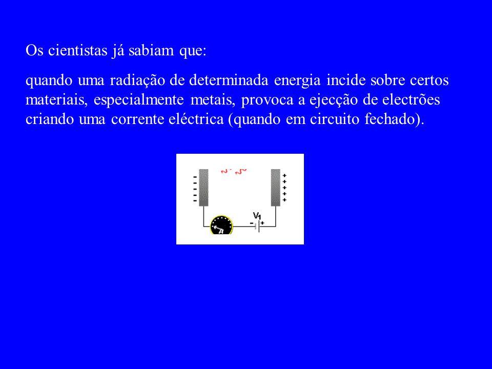 Os cientistas já sabiam que: quando uma radiação de determinada energia incide sobre certos materiais, especialmente metais, provoca a ejecção de elec
