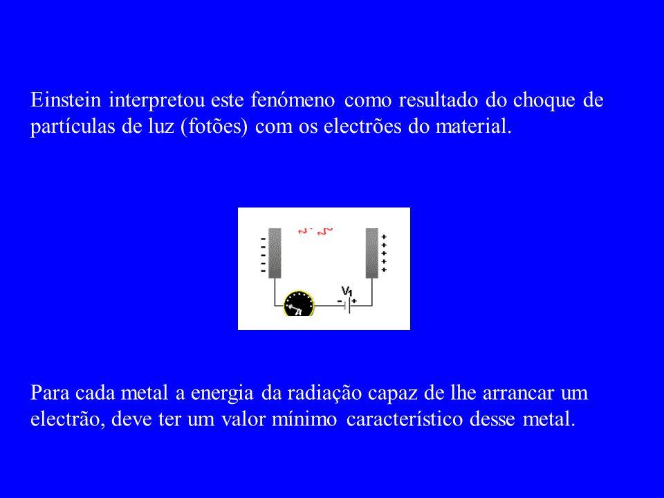 Einstein interpretou este fenómeno como resultado do choque de partículas de luz (fotões) com os electrões do material. Para cada metal a energia da r