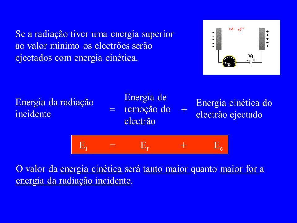 Se a radiação tiver uma energia superior ao valor mínimo os electrões serão ejectados com energia cinética. O valor da energia cinética será tanto mai