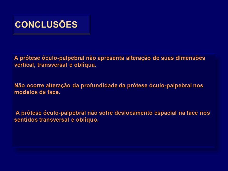A prótese óculo-palpebral não apresenta alteração de suas dimensões vertical, transversal e oblíqua. Não ocorre alteração da profundidade da prótese ó