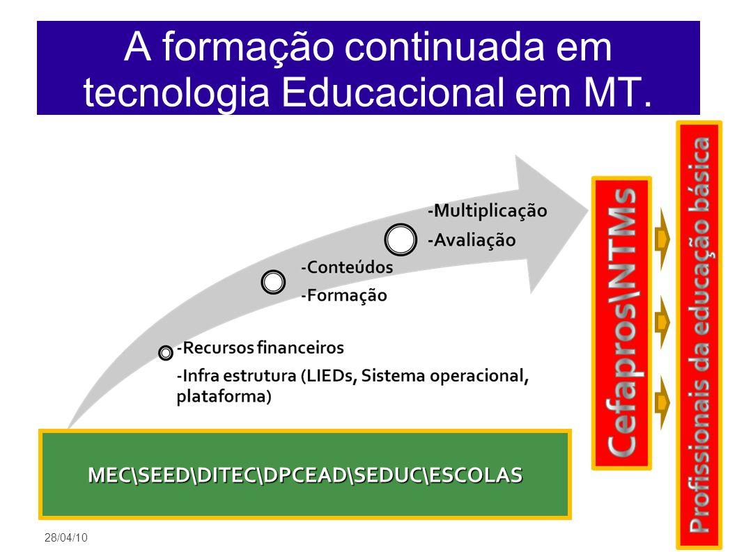 28/04/103 MEC\SEED\DITEC\DPCEAD\SEDUC\ESCOLAS A formação continuada em tecnologia Educacional em MT.
