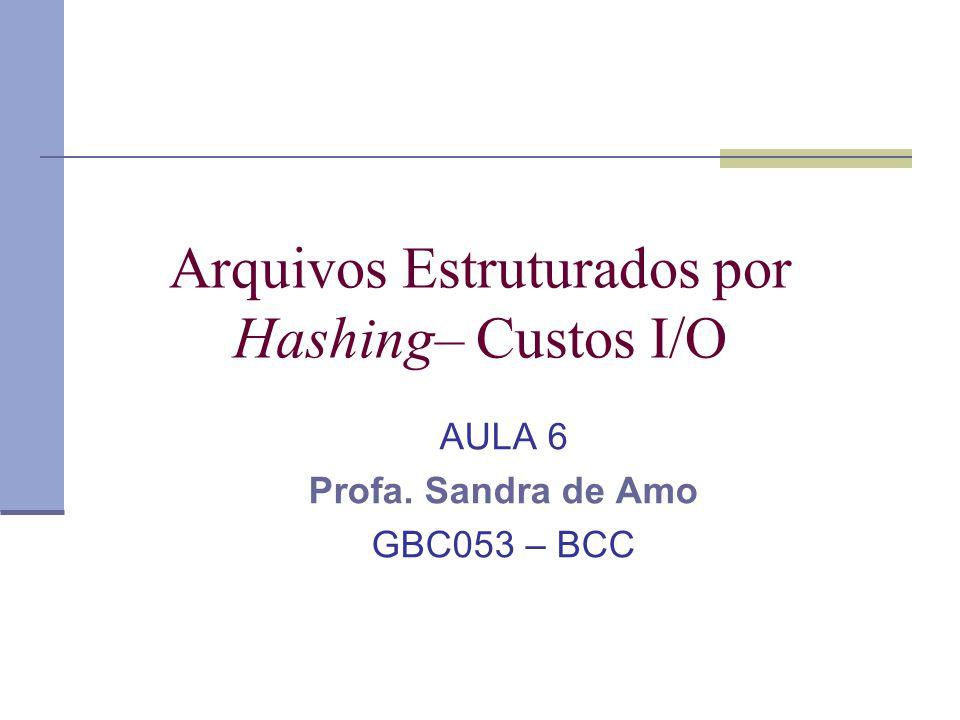 Arquivos Estruturados por Hashing– Custos I/O AULA 6 Profa. Sandra de Amo GBC053 – BCC