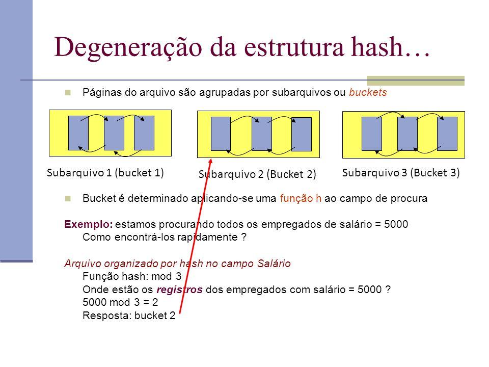 Degeneração da estrutura hash…  Páginas do arquivo são agrupadas por subarquivos ou buckets  Bucket é determinado aplicando-se uma função h ao campo