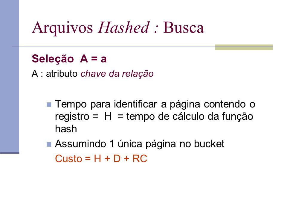 Arquivos Hashed : Busca Seleção A = a A : atributo chave da relação  Tempo para identificar a página contendo o registro = H = tempo de cálculo da fu