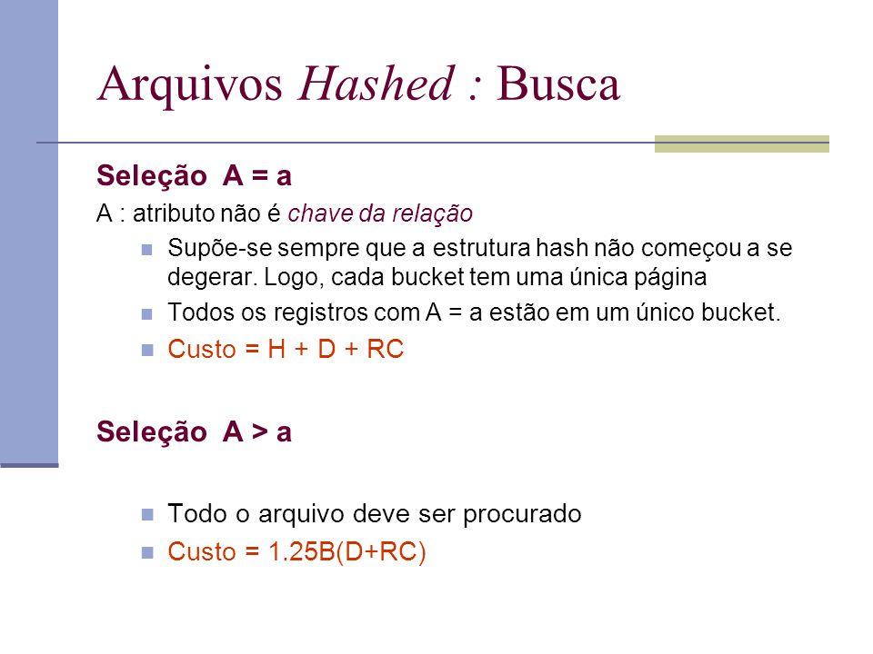 Arquivos Hashed : Busca Seleção A = a A : atributo não é chave da relação  Supõe-se sempre que a estrutura hash não começou a se degerar. Logo, cada