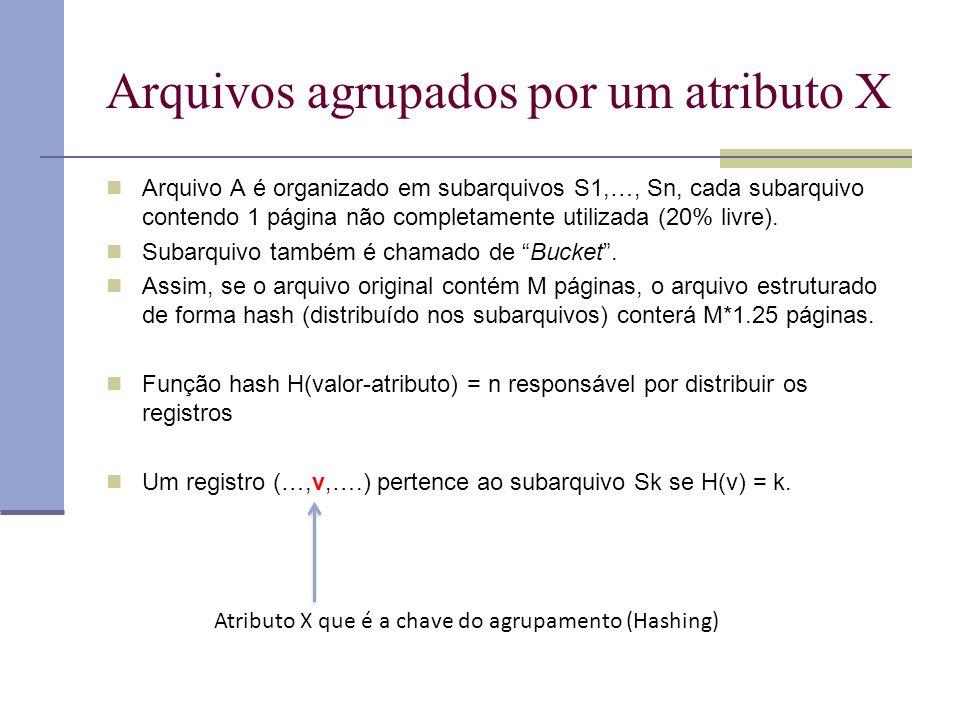Arquivos agrupados por um atributo X  Arquivo A é organizado em subarquivos S1,…, Sn, cada subarquivo contendo 1 página não completamente utilizada (