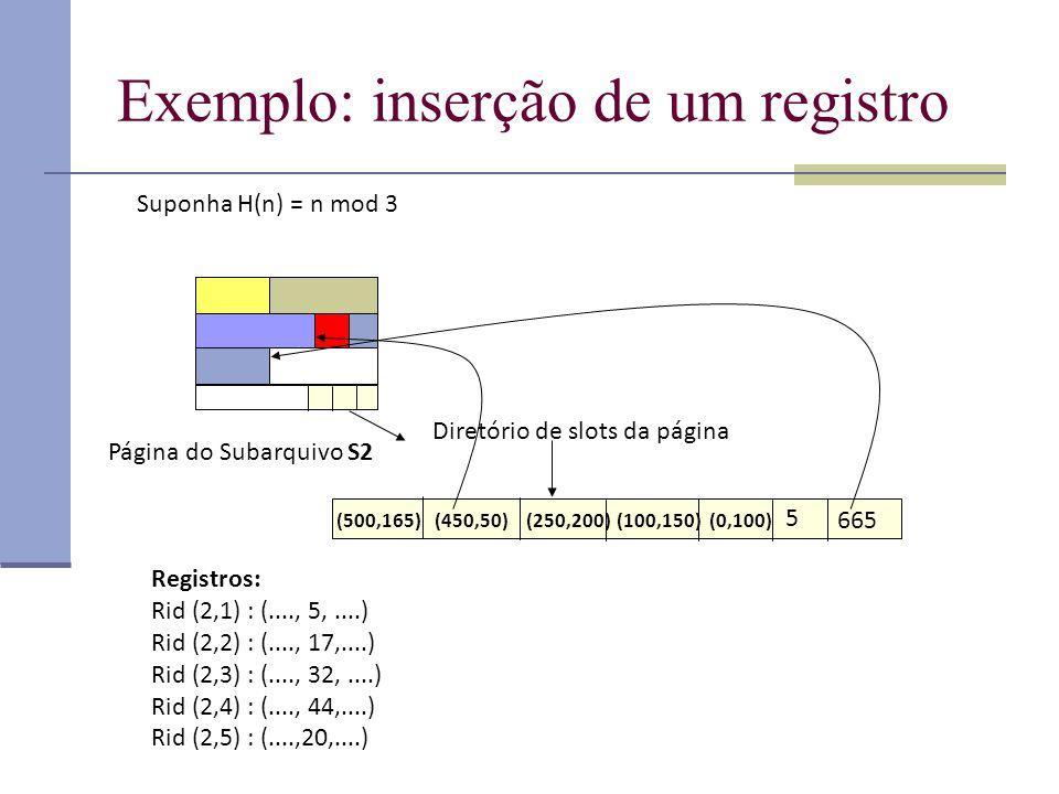 Exemplo: inserção de um registro Página do Subarquivo S2 Diretório de slots da página 665 5 (0,100)(100,150)(250,200)(450,50)(500,165) Registros: Rid