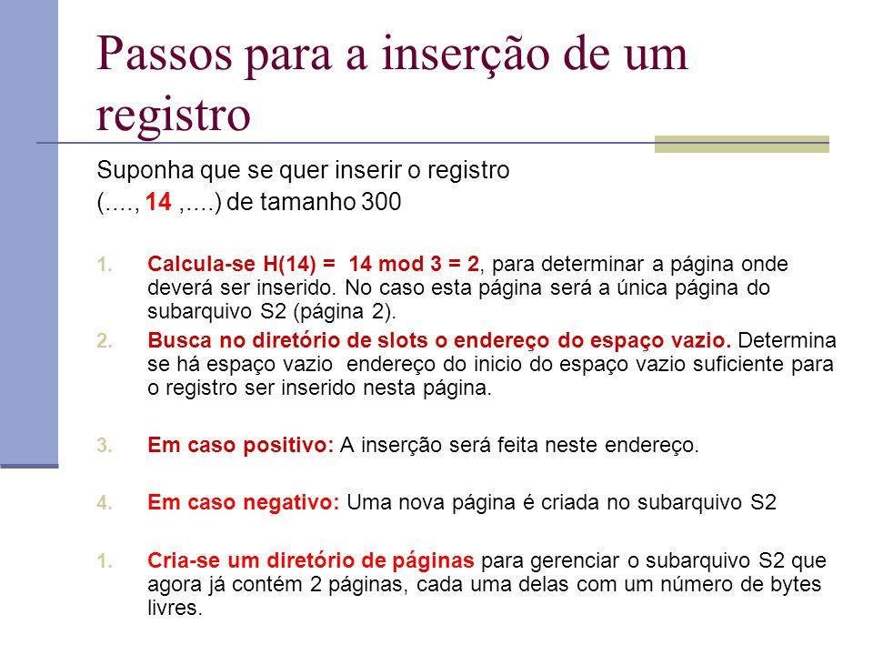 Passos para a inserção de um registro Suponha que se quer inserir o registro (...., 14,....) de tamanho 300 1. Calcula-se H(14) = 14 mod 3 = 2, para d