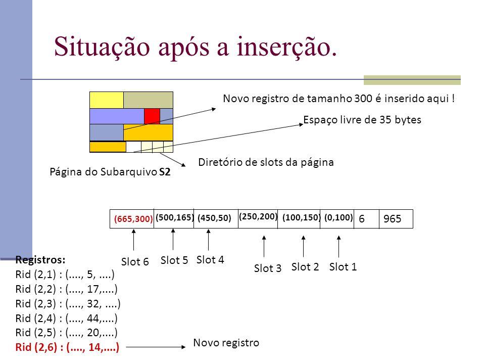 Situação após a inserção. 965 6 (0,100) (100,150) (250,200) (450,50) (500,165) Registros: Rid (2,1) : (...., 5,....) Rid (2,2) : (...., 17,....) Rid (