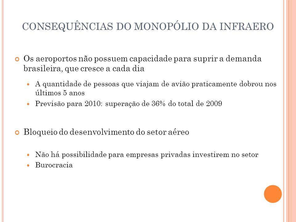 Os aeroportos não possuem capacidade para suprir a demanda brasileira, que cresce a cada dia  A quantidade de pessoas que viajam de avião praticament